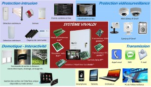 Microsoft PowerPoint - Ksenia - Présentation sansNFC.pptx